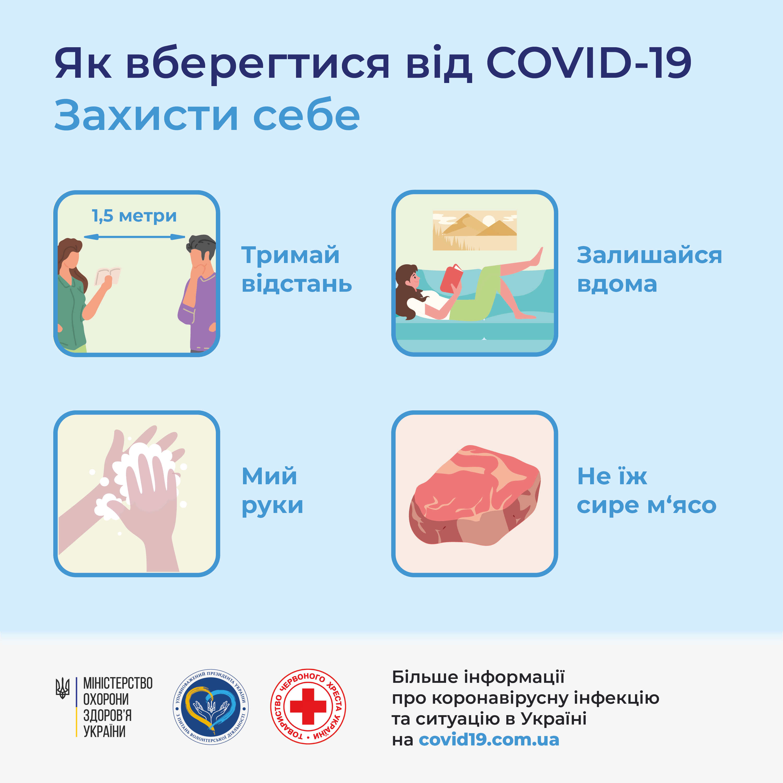 Інформація щодо коронавірусу COVID-19